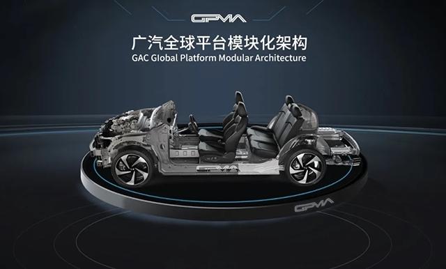 GAC GPMAアーキテクチャの詳細